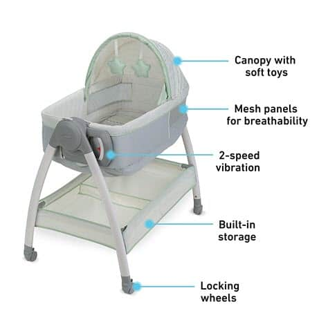Graco Dream Suite Bassinet with its features