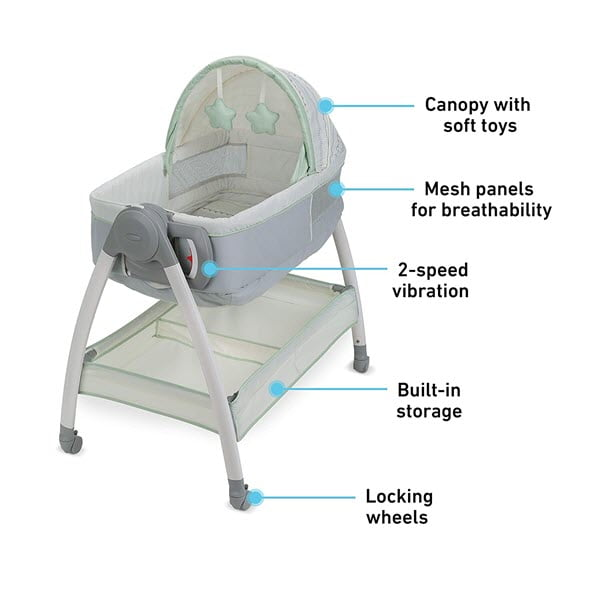 highlight all the parts of the Graco Dream Suite Bassinet